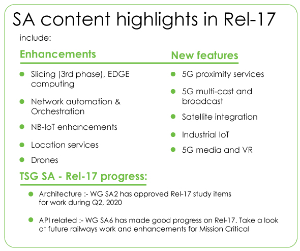 SA rel17 features